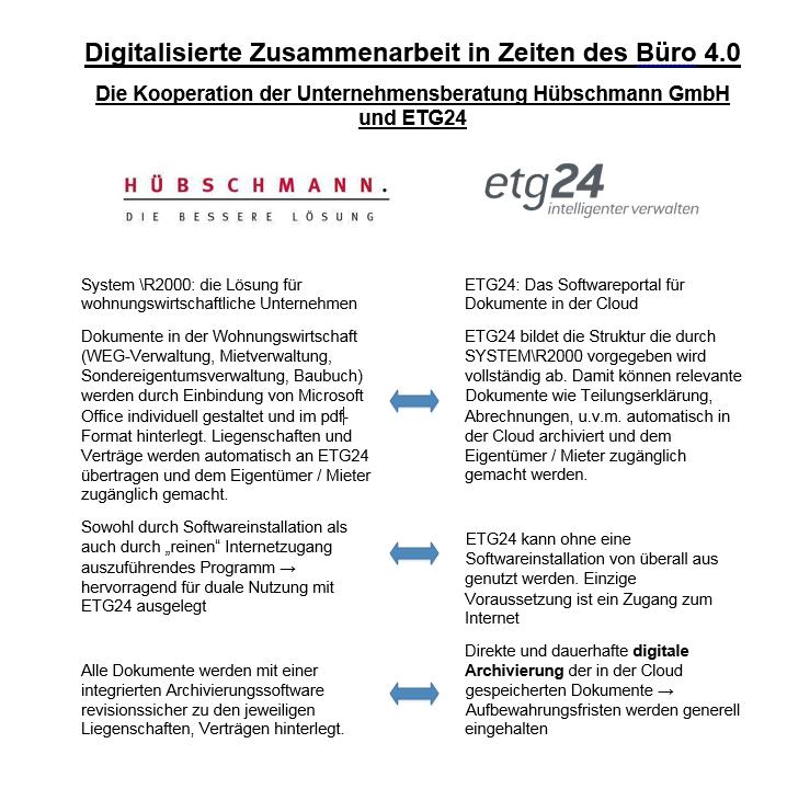 etg24
